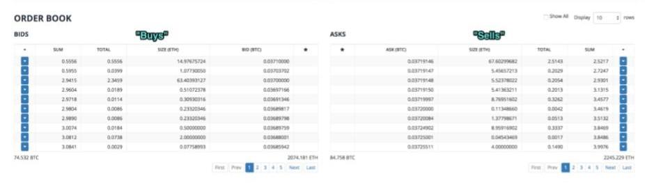 Crypto Exchange Live Order Book