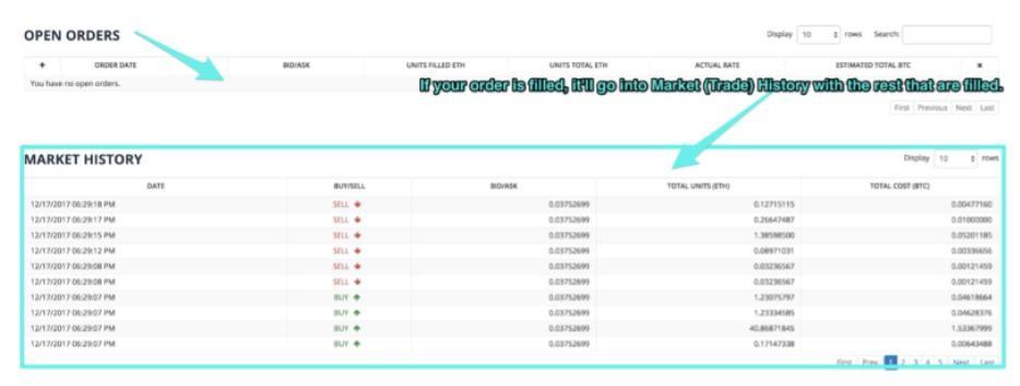 Crypto market trade history