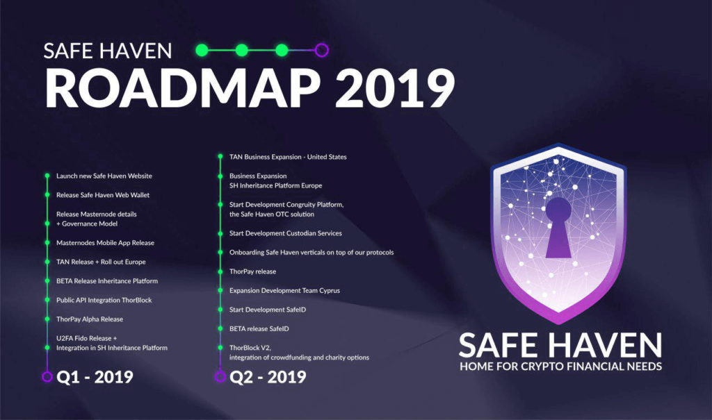 Safe Haven 2019 roadmap for Q1 and Q2 image